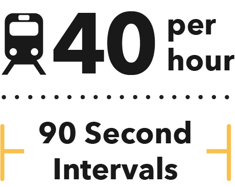 decorative image of a train next to the text '40 per hour'